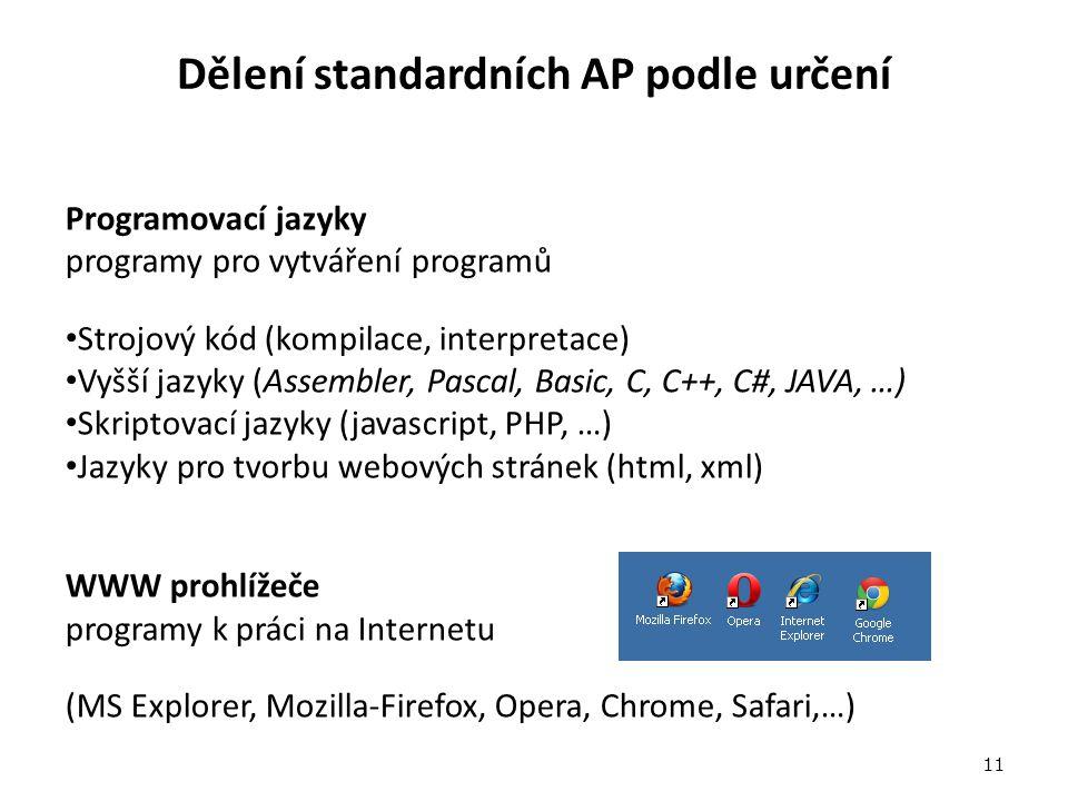 Dělení standardních AP podle určení Programovací jazyky programy pro vytváření programů Strojový kód (kompilace, interpretace) Vyšší jazyky (Assembler, Pascal, Basic, C, C++, C#, JAVA, …) Skriptovací jazyky (javascript, PHP, …) Jazyky pro tvorbu webových stránek (html, xml) WWW prohlížeče programy k práci na Internetu (MS Explorer, Mozilla-Firefox, Opera, Chrome, Safari,…) 11