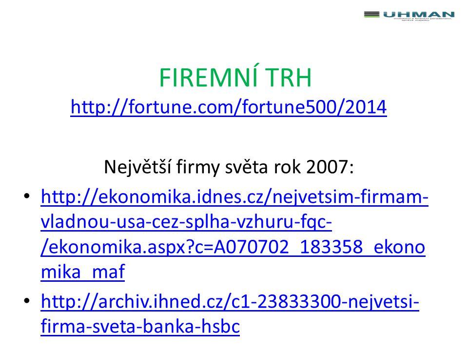 FIREMNÍ TRH http://fortune.com/fortune500/2014 Největší firmy světa rok 2007: http://ekonomika.idnes.cz/nejvetsim-firmam- vladnou-usa-cez-splha-vzhuru-fqc- /ekonomika.aspx c=A070702_183358_ekono mika_maf http://ekonomika.idnes.cz/nejvetsim-firmam- vladnou-usa-cez-splha-vzhuru-fqc- /ekonomika.aspx c=A070702_183358_ekono mika_maf http://archiv.ihned.cz/c1-23833300-nejvetsi- firma-sveta-banka-hsbc http://archiv.ihned.cz/c1-23833300-nejvetsi- firma-sveta-banka-hsbc