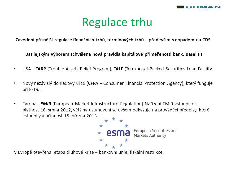 Regulace trhu Zavedení přísnější regulace finančních trhů, termínových trhů – především s dopadem na CDS.