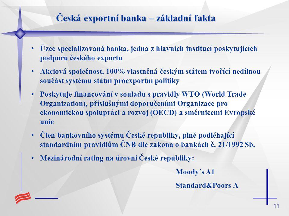 11 Úzce specializovaná banka, jedna z hlavních institucí poskytujících podporu českého exportu Akciová společnost, 100% vlastněná českým státem tvořící nedílnou součást systému státní proexportní politiky Poskytuje financování v souladu s pravidly WTO (World Trade Organization), příslušnými doporučeními Organizace pro ekonomickou spolupráci a rozvoj (OECD) a směrnicemi Evropské unie Člen bankovního systému České republiky, plně podléhající standardním pravidlům ČNB dle zákona o bankách č.