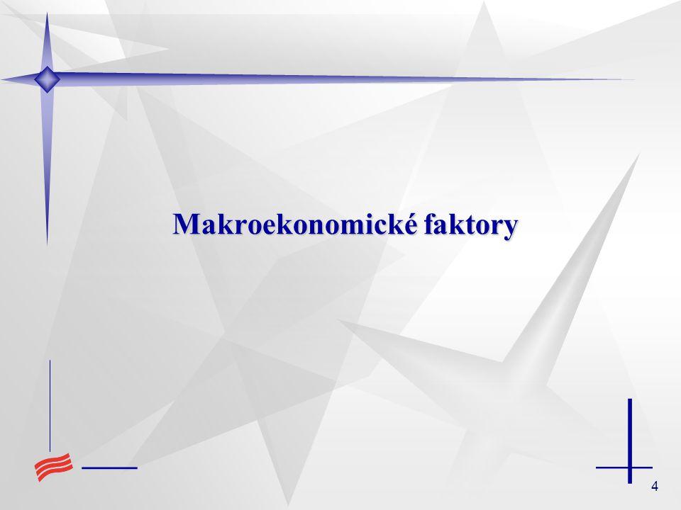 4 Makroekonomické faktory