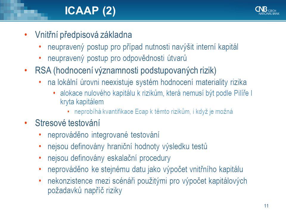 11 ICAAP (2) Vnitřní předpisová základna neupravený postup pro případ nutnosti navýšit interní kapitál neupravený postup pro odpovědnosti útvarů RSA (hodnocení významnosti podstupovaných rizik) na lokální úrovni neexistuje systém hodnocení materiality rizika alokace nulového kapitálu k rizikům, která nemusí být podle Pilíře I kryta kapitálem neprobíhá kvantifikace Ecap k těmto rizikům, i když je možná Stresové testování neprováděno integrované testování nejsou definovány hraniční hodnoty výsledku testů nejsou definovány eskalační procedury neprováděno ke stejnému datu jako výpočet vnitřního kapitálu nekonzistence mezi scénáři použitými pro výpočet kapitálových požadavků napříč riziky