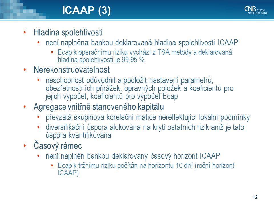 12 ICAAP (3) Hladina spolehlivosti není naplněna bankou deklarovaná hladina spolehlivosti ICAAP Ecap k operačnímu riziku vychází z TSA metody a deklarovaná hladina spolehlivosti je 99,95 %.