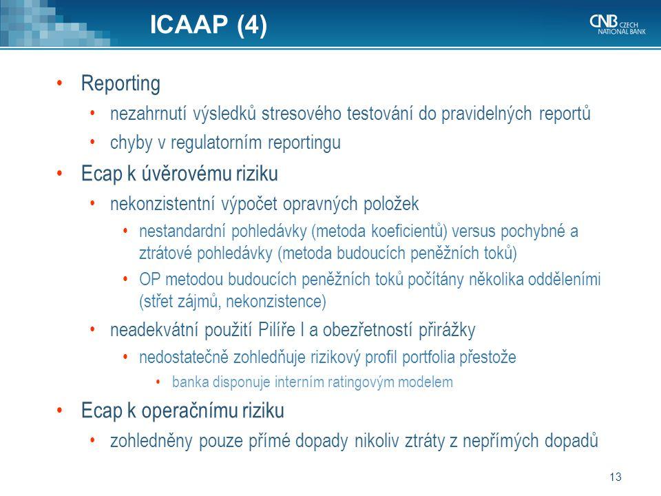 13 ICAAP (4) Reporting nezahrnutí výsledků stresového testování do pravidelných reportů chyby v regulatorním reportingu Ecap k úvěrovému riziku nekonzistentní výpočet opravných položek nestandardní pohledávky (metoda koeficientů) versus pochybné a ztrátové pohledávky (metoda budoucích peněžních toků) OP metodou budoucích peněžních toků počítány několika odděleními (střet zájmů, nekonzistence) neadekvátní použití Pilíře I a obezřetností přirážky nedostatečně zohledňuje rizikový profil portfolia přestože banka disponuje interním ratingovým modelem Ecap k operačnímu riziku zohledněny pouze přímé dopady nikoliv ztráty z nepřímých dopadů