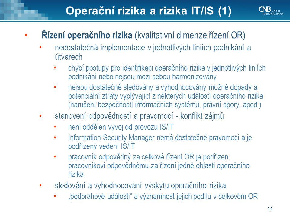 """14 Operační rizika a rizika IT/IS (1) Řízení operačního rizika (kvalitativní dimenze řízení OR) nedostatečná implementace v jednotlivých liniích podnikání a útvarech chybí postupy pro identifikaci operačního rizika v jednotlivých liniích podnikání nebo nejsou mezi sebou harmonizovány nejsou dostatečně sledovány a vyhodnocovány možné dopady a potenciální ztráty vyplývající z některých událostí operačního rizika (narušení bezpečnosti informačních systémů, právní spory, apod.) stanovení odpovědností a pravomocí - konflikt zájmů není oddělen vývoj od provozu IS/IT Information Security Manager nemá dostatečné pravomoci a je podřízený vedení IS/IT pracovník odpovědný za celkové řízení OR je podřízen pracovníkovi odpovědnému za řízení jedné oblasti operačního rizika sledování a vyhodnocování výskytu operačního rizika """"podprahové události a významnost jejich podílu v celkovém OR"""