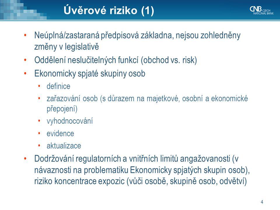 4 Úvěrové riziko (1) Neúplná/zastaraná předpisová základna, nejsou zohledněny změny v legislativě Oddělení neslučitelných funkcí (obchod vs.