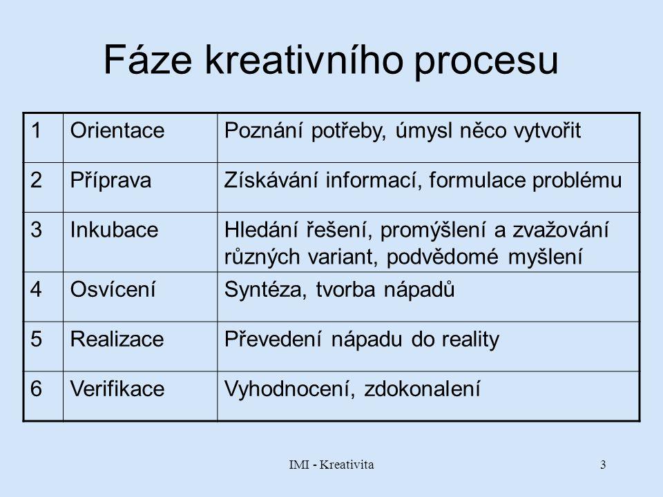 IMI - Kreativita3 Fáze kreativního procesu 1OrientacePoznání potřeby, úmysl něco vytvořit 2PřípravaZískávání informací, formulace problému 3InkubaceHl