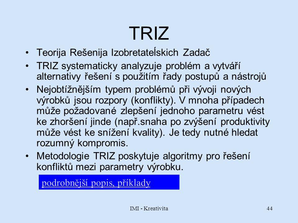 IMI - Kreativita44 TRIZ Teorija Rešenija Izobretateĺskich Zadač TRIZ systematicky analyzuje problém a vytváří alternativy řešení s použitím řady postu
