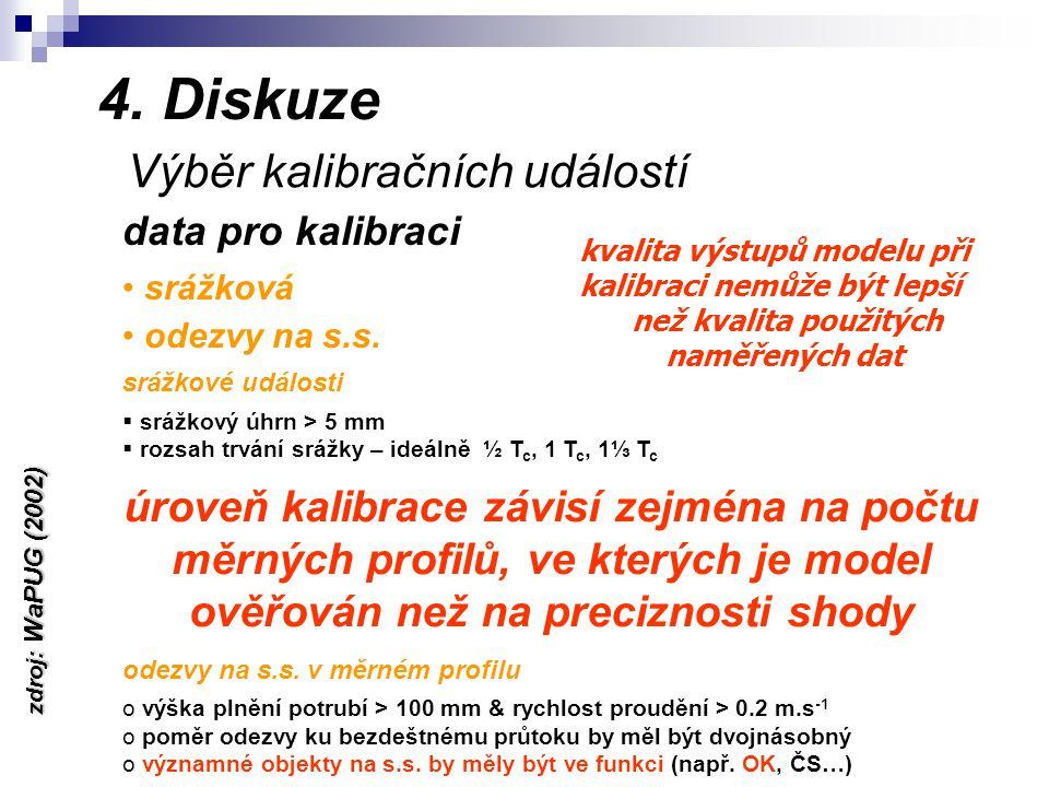 4. Diskuze Výběr kalibračních událostí data pro kalibraci srážková odezvy na s.s.