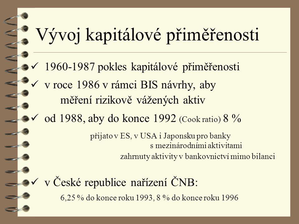 Vývoj kapitálové přiměřenosti ü 1960-1987 pokles kapitálové přiměřenosti ü v roce 1986 v rámci BIS návrhy, aby měření rizikově vážených aktiv ü od 198