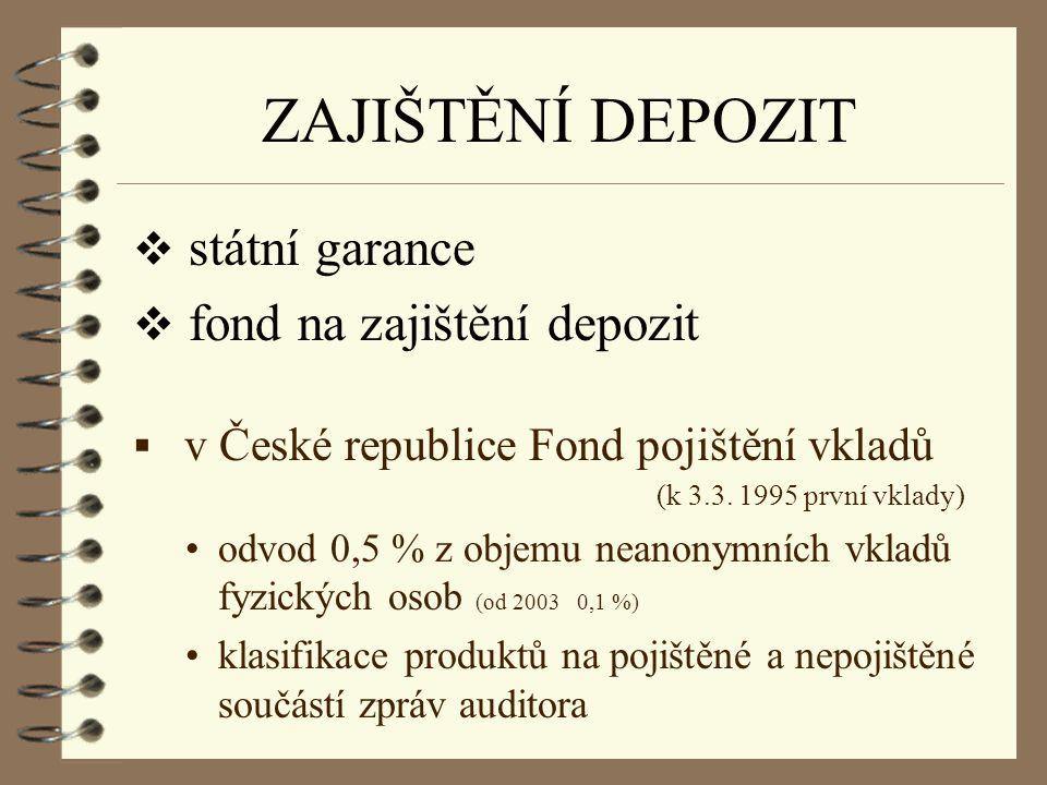ZAJIŠTĚNÍ DEPOZIT  státní garance  fond na zajištění depozit  v České republice Fond pojištění vkladů (k 3.3. 1995 první vklady) odvod 0,5 % z obje