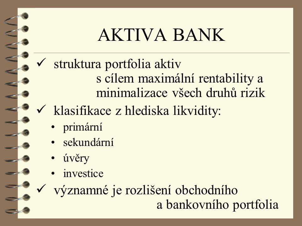 AKTIVA BANK struktura portfolia aktiv s cílem maximální rentability a minimalizace všech druhů rizik klasifikace z hlediska likvidity: primární sekund