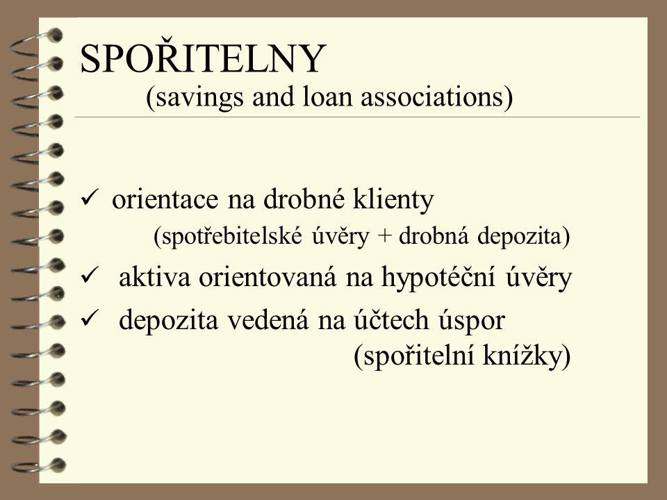 SPOŘITELNY (savings and loan associations) orientace na drobné klienty (spotřebitelské úvěry + drobná depozita) aktiva orientovaná na hypotéční úvěry