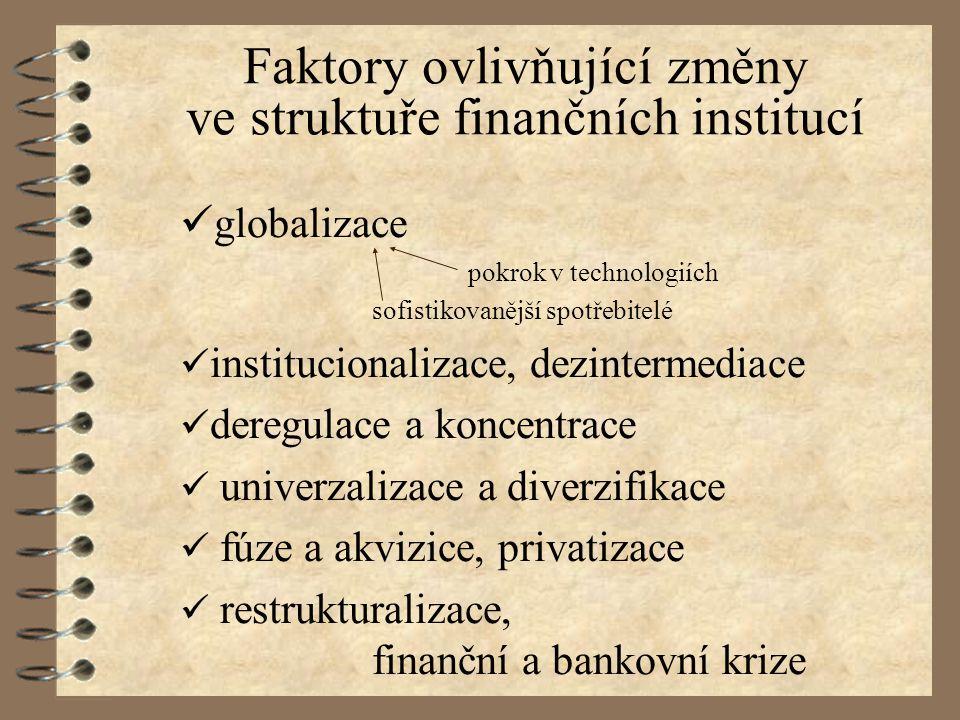 Faktory ovlivňující změny ve struktuře finančních institucí globalizace pokrok v technologiích sofistikovanější spotřebitelé institucionalizace, dezin