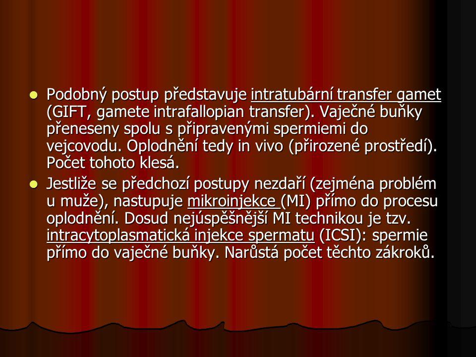 Podobný postup představuje intratubární transfer gamet (GIFT, gamete intrafallopian transfer). Vaječné buňky přeneseny spolu s připravenými spermiemi