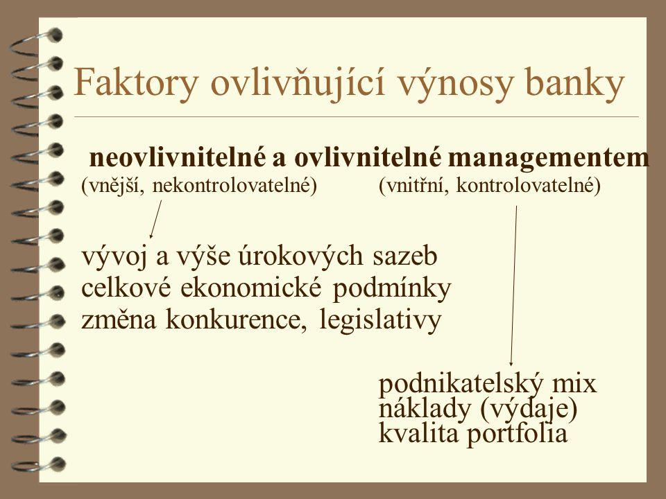 Faktory ovlivňující výnosy banky neovlivnitelné a ovlivnitelné managementem (vnější, nekontrolovatelné) (vnitřní, kontrolovatelné) vývoj a výše úrokov