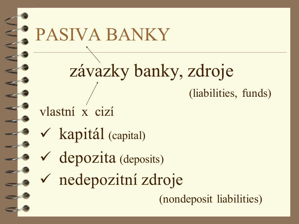 PASIVA BANKY závazky banky, zdroje (liabilities, funds) vlastní x cizí kapitál (capital) depozita (deposits) nedepozitní zdroje (nondeposit liabilitie