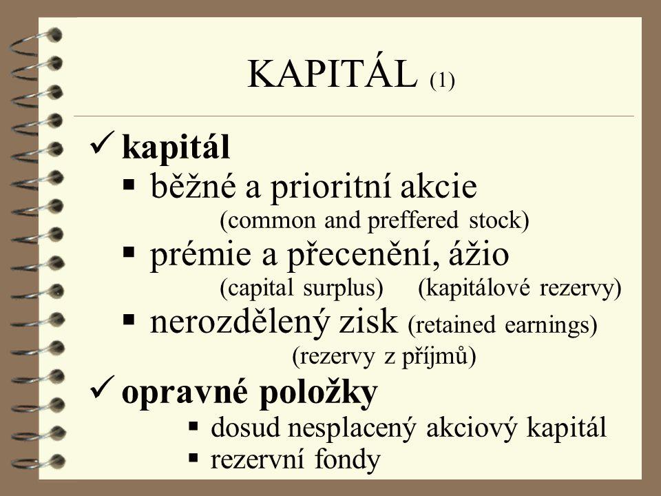 KAPITÁL (1) kapitál  běžné a prioritní akcie (common and preffered stock)  prémie a přecenění, ážio (capital surplus)(kapitálové rezervy)  nerozděl