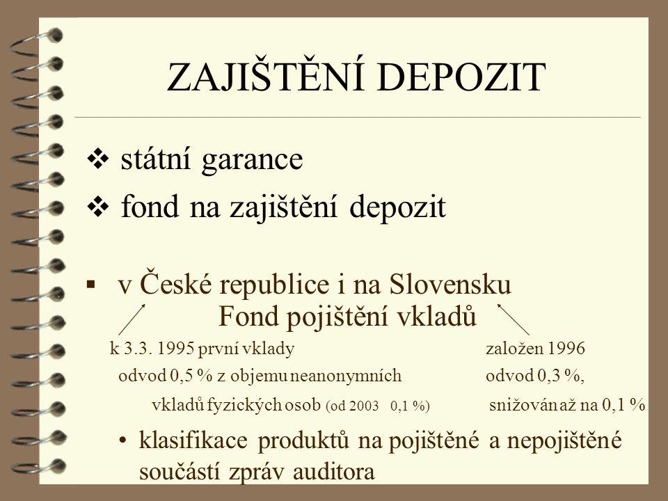 ZAJIŠTĚNÍ DEPOZIT  státní garance  fond na zajištění depozit  v České republice i na Slovensku Fond pojištění vkladů k 3.3. 1995 první vkladyzalože