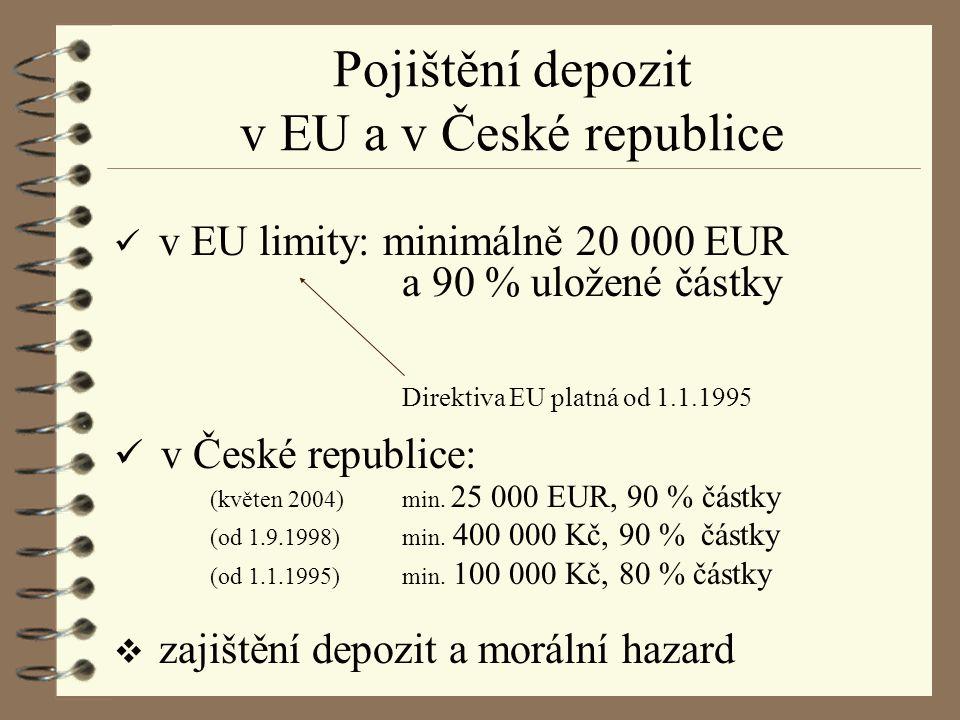 Pojištění depozit v EU a v České republice v EU limity: minimálně 20 000 EUR a 90 % uložené částky Direktiva EU platná od 1.1.1995 v České republice: