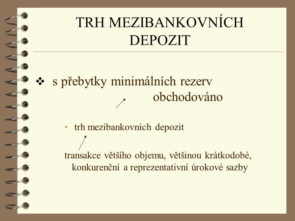 TRH MEZIBANKOVNÍCH DEPOZIT  s přebytky minimálních rezerv obchodováno trh mezibankovních depozit transakce většího objemu, většinou krátkodobé, konku