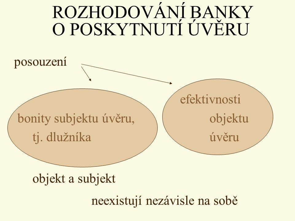 ROZHODOVÁNÍ BANKY O POSKYTNUTÍ ÚVĚRU posouzení efektivnosti bonity subjektu úvěru,objektu tj. dlužníka úvěru objekt a subjekt neexistují nezávisle na