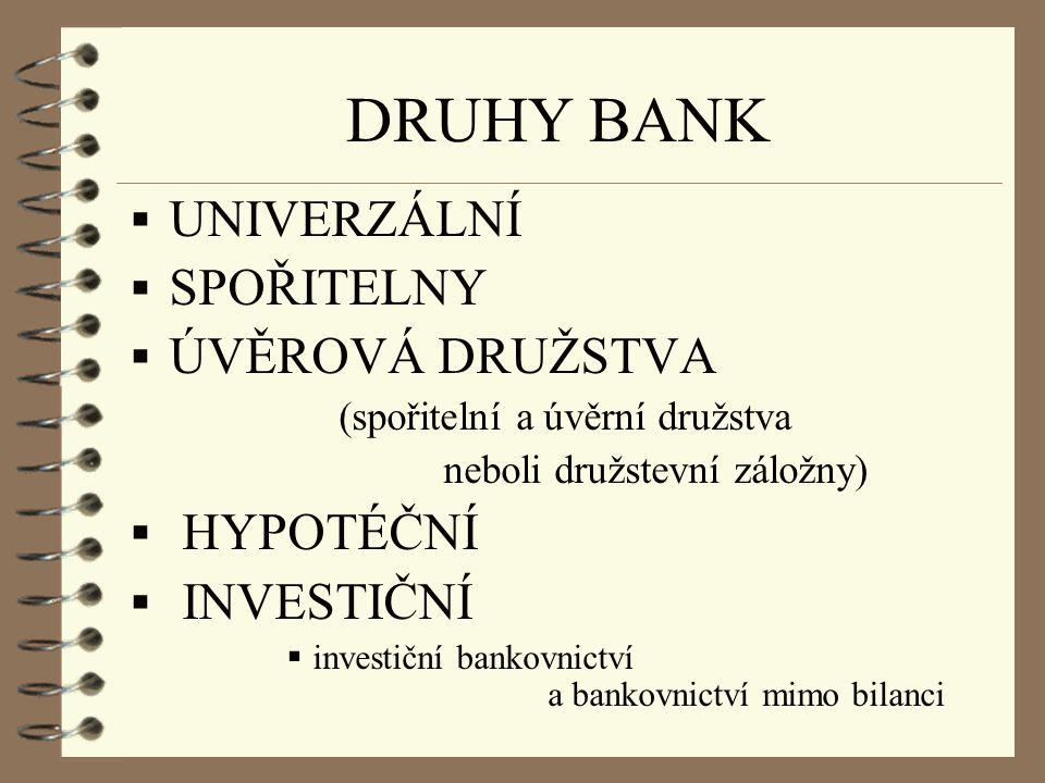 SPOŘITELNY (savings and loan associations) orientace na drobné klienty (spotřebitelské úvěry + drobná depozita) aktiva orientovaná na hypotéční úvěry depozita vedená na účtech úspor (spořitelní knížky)
