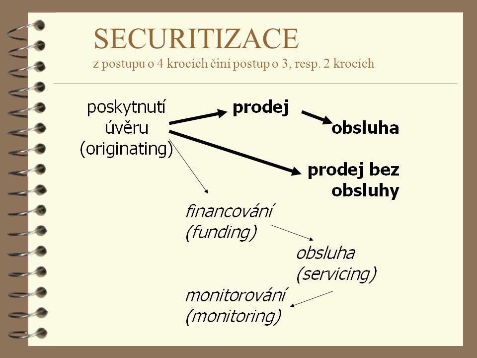 SECURITIZACE z postupu o 4 krocích činí postup o 3, resp. 2 krocích