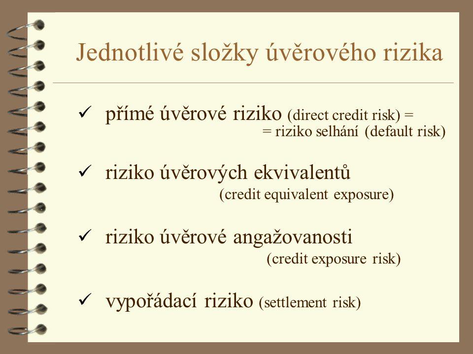 Jednotlivé složky úvěrového rizika ü přímé úvěrové riziko (direct credit risk) = = riziko selhání (default risk) ü riziko úvěrových ekvivalentů (credi