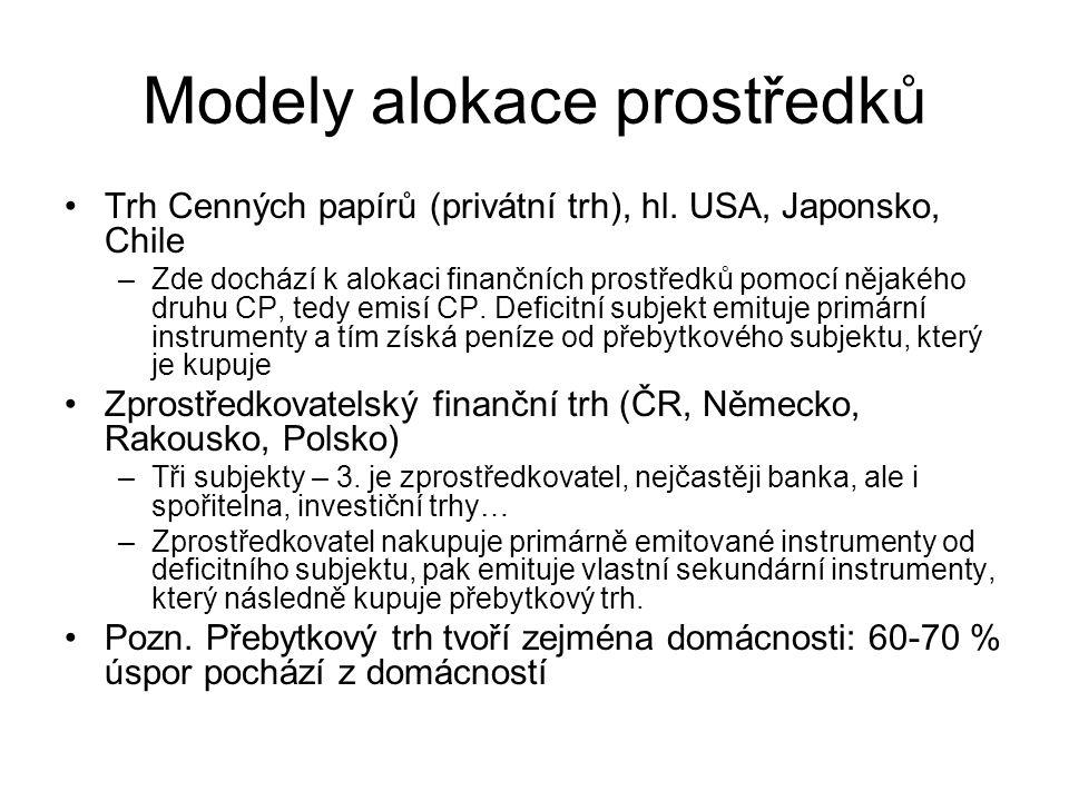 Modely alokace prostředků Trh Cenných papírů (privátní trh), hl. USA, Japonsko, Chile –Zde dochází k alokaci finančních prostředků pomocí nějakého dru