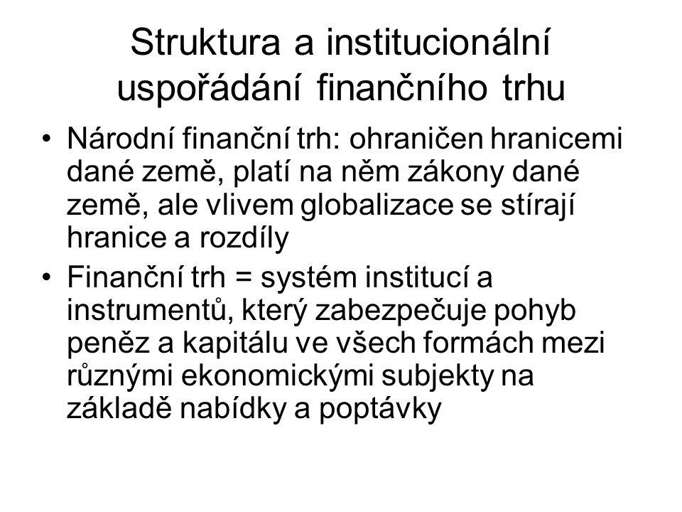 Struktura a institucionální uspořádání finančního trhu Národní finanční trh: ohraničen hranicemi dané země, platí na něm zákony dané země, ale vlivem
