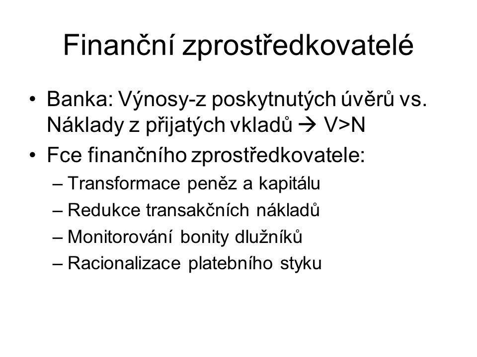 Finanční zprostředkovatelé Banka: Výnosy-z poskytnutých úvěrů vs. Náklady z přijatých vkladů  V>N Fce finančního zprostředkovatele: –Transformace pen