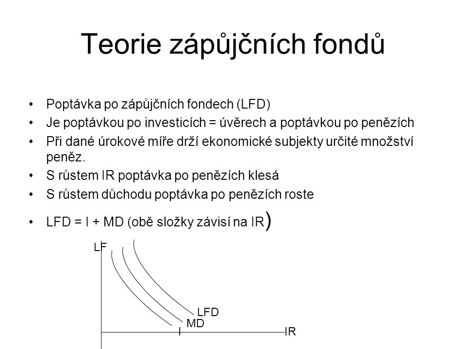 Teorie zápůjčních fondů Poptávka po zápůjčních fondech (LFD) Je poptávkou po investicích = úvěrech a poptávkou po penězích Při dané úrokové míře drží