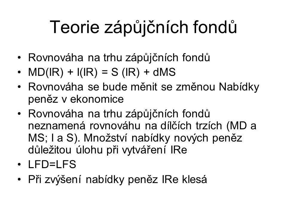 Teorie zápůjčních fondů Rovnováha na trhu zápůjčních fondů MD(IR) + I(IR) = S (IR) + dMS Rovnováha se bude měnit se změnou Nabídky peněz v ekonomice R