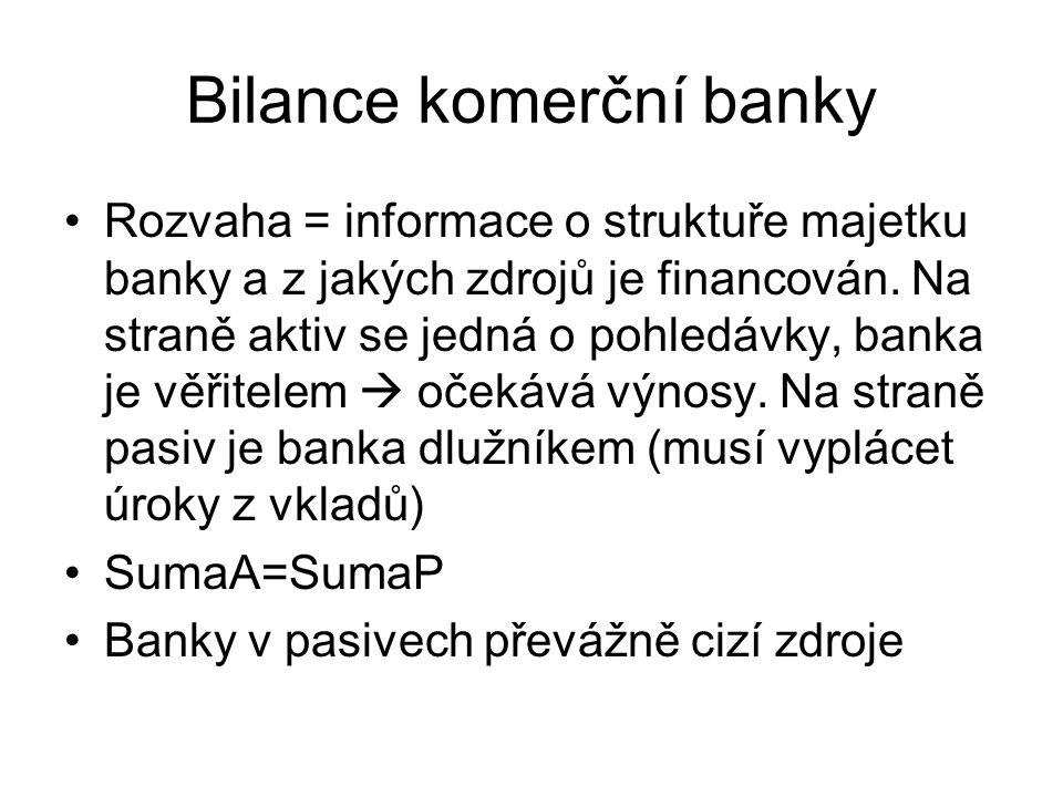 Bilance komerční banky Rozvaha = informace o struktuře majetku banky a z jakých zdrojů je financován. Na straně aktiv se jedná o pohledávky, banka je