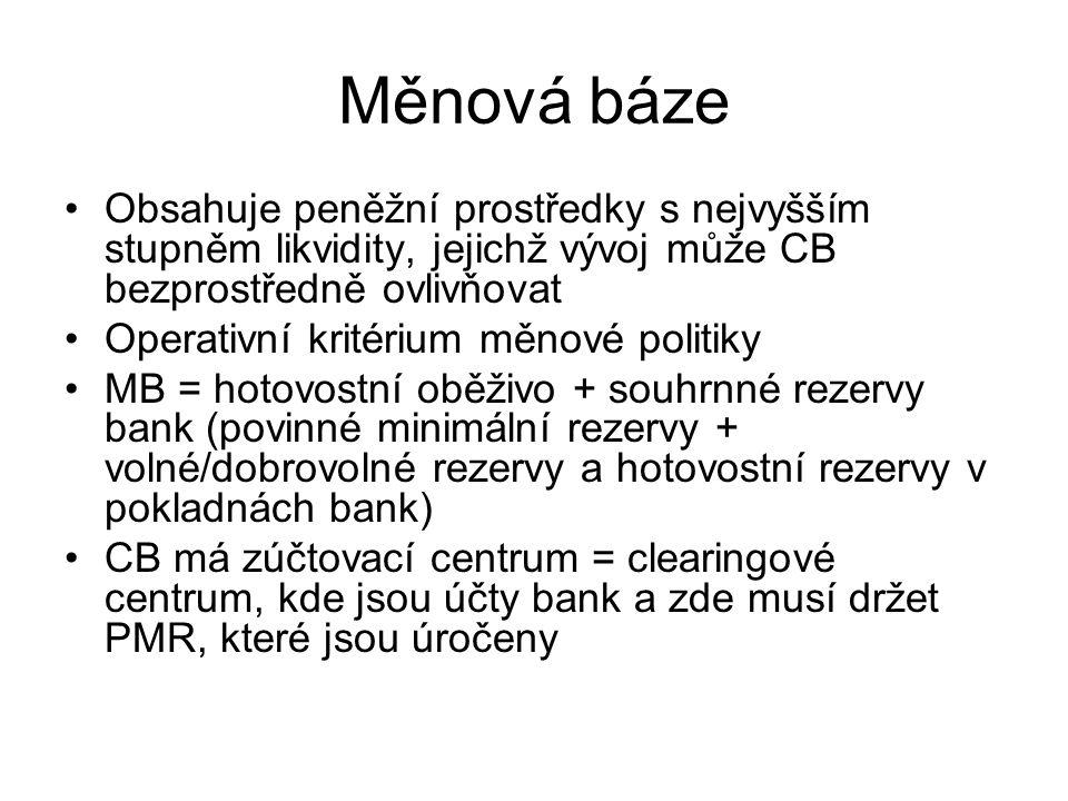 Bilance CB Aktiva – hlavní způsoby emise peněz Pasiva – některé vybrané druhy peněz; pod kontrolou CB Suma A = Suma P Převaha operací je bezhotovostní a bilance se vykazuje v domácí měně (CZK)