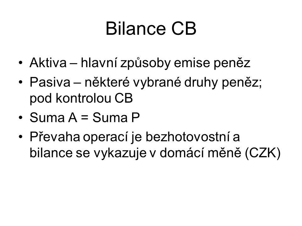 Bilance CB Aktiva – hlavní způsoby emise peněz Pasiva – některé vybrané druhy peněz; pod kontrolou CB Suma A = Suma P Převaha operací je bezhotovostní