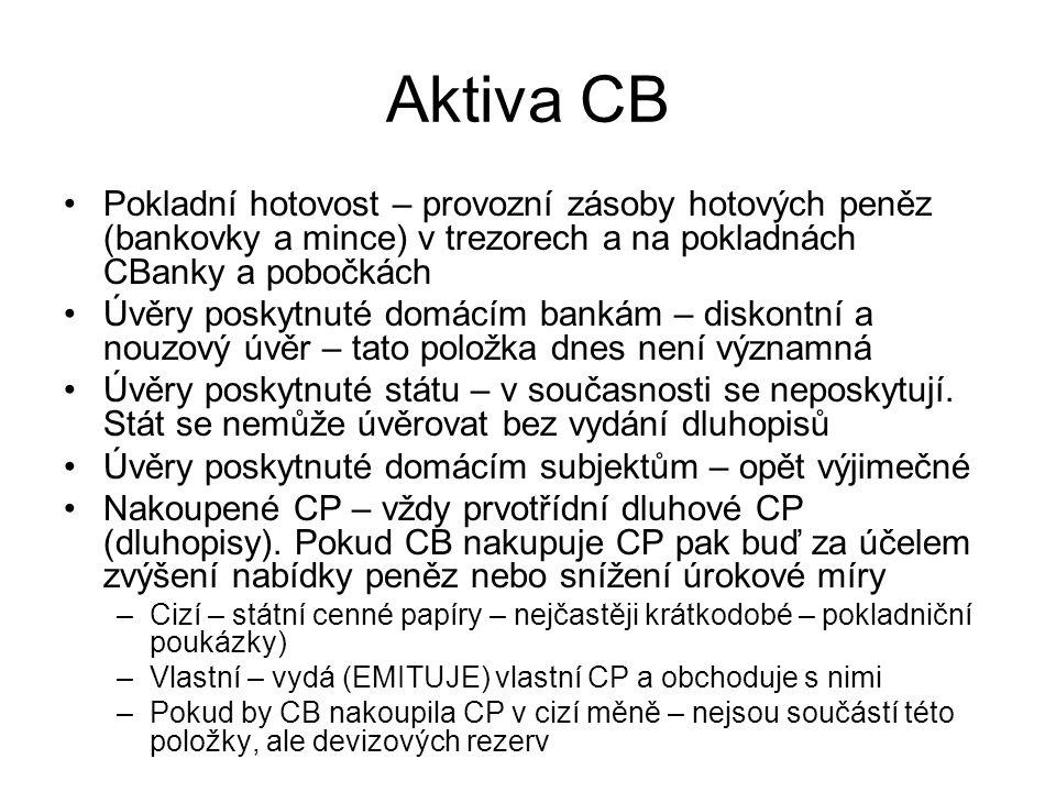 Aktiva CB Pokladní hotovost – provozní zásoby hotových peněz (bankovky a mince) v trezorech a na pokladnách CBanky a pobočkách Úvěry poskytnuté domácí