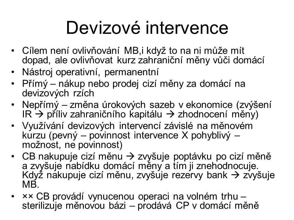Devizové intervence Cílem není ovlivňování MB,i když to na ni může mít dopad, ale ovlivňovat kurz zahraniční měny vůči domácí Nástroj operativní, perm