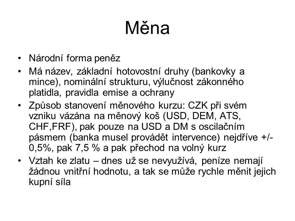 Aktiva CB Úvěry do zahraničí – dlužníky vlády cizích zemí, CBanky.