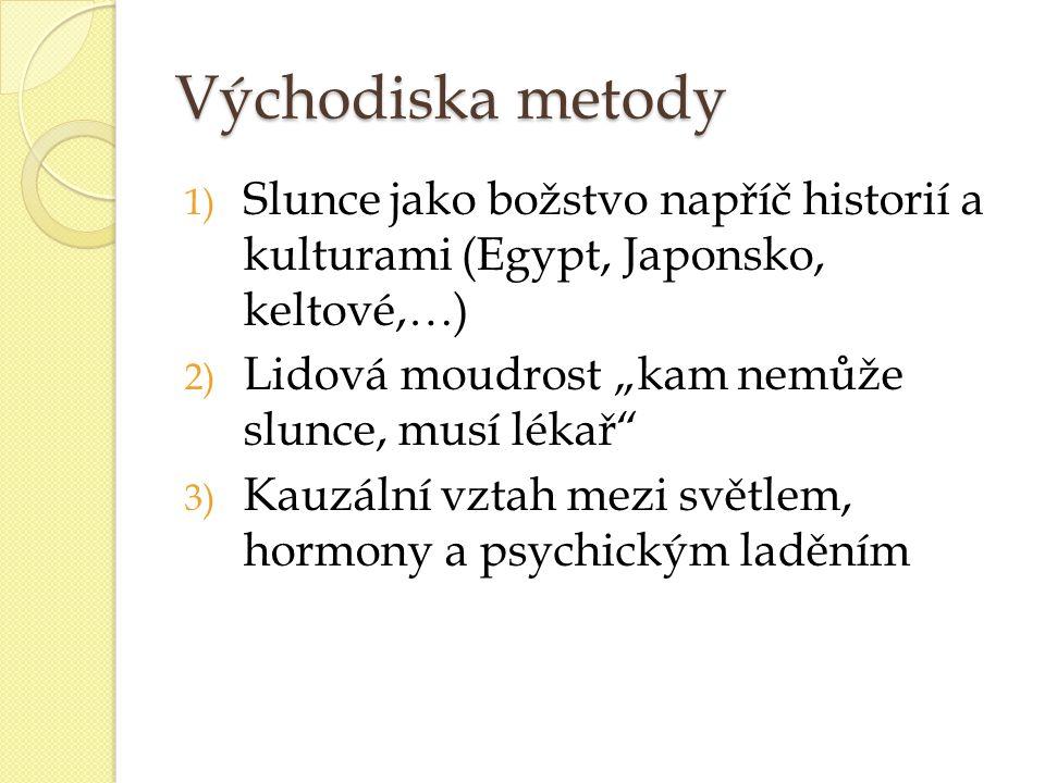 """Východiska metody 1) Slunce jako božstvo napříč historií a kulturami (Egypt, Japonsko, keltové,…) 2) Lidová moudrost """"kam nemůže slunce, musí lékař"""" 3"""