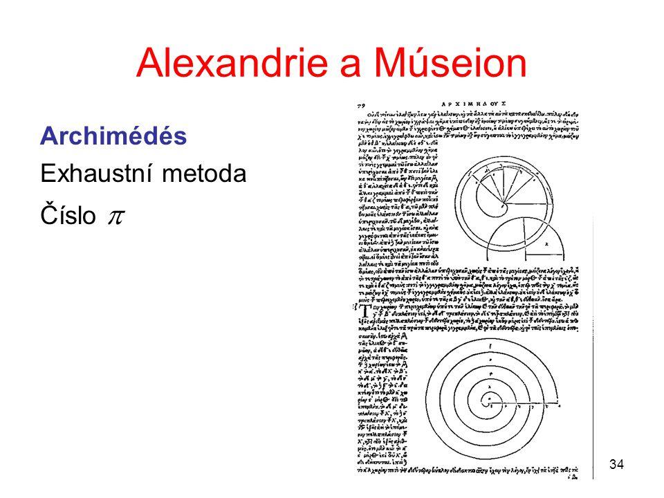 34 Alexandrie a Múseion Archimédés Exhaustní metoda Číslo 