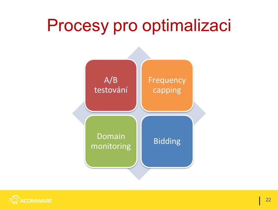 Procesy pro optimalizaci A/B testování Frequency capping Domain monitoring Bidding 22 |