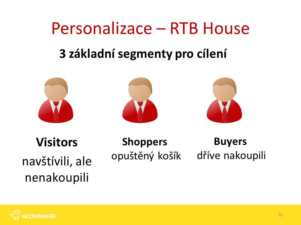 Personalizace – RTB House Visitors navštívili, ale nenakoupili 3 základní segmenty pro cílení Buyers dříve nakoupili Shoppers opuštěný košík 31