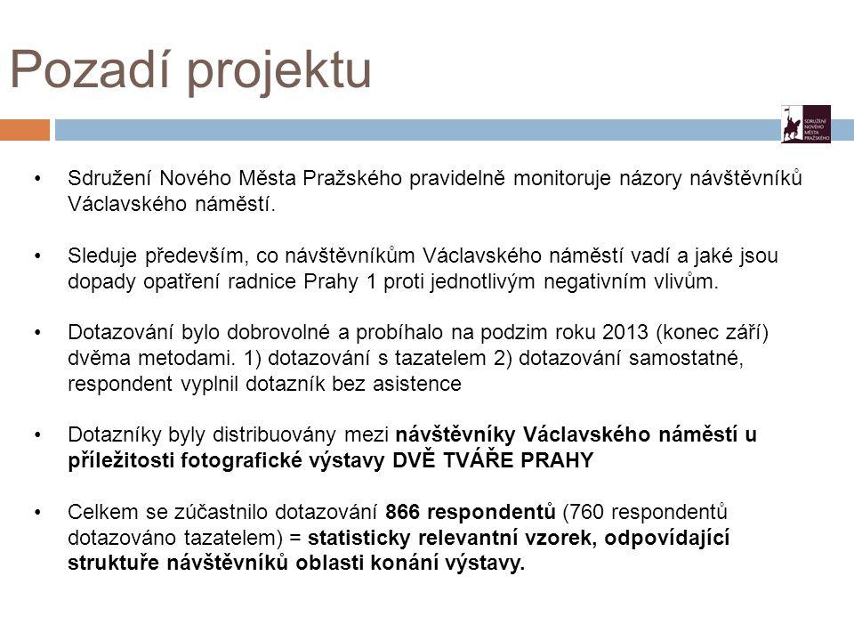 Pozadí projektu Sdružení Nového Města Pražského pravidelně monitoruje názory návštěvníků Václavského náměstí. Sleduje především, co návštěvníkům Václa