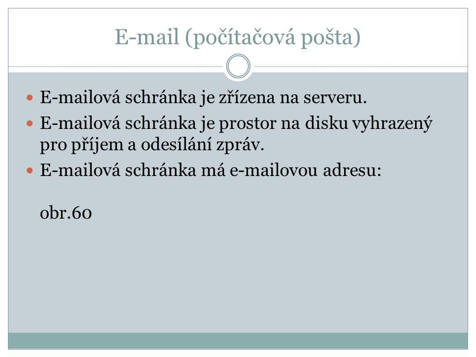 E-mail (počítačová pošta) E-mailová schránka je zřízena na serveru. E-mailová schránka je prostor na disku vyhrazený pro příjem a odesílání zpráv. E-m