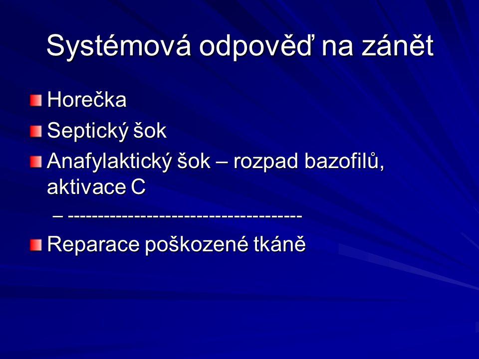 Systémová odpověď na zánět Horečka Septický šok Anafylaktický šok – rozpad bazofilů, aktivace C –-------------------------------------- Reparace poško