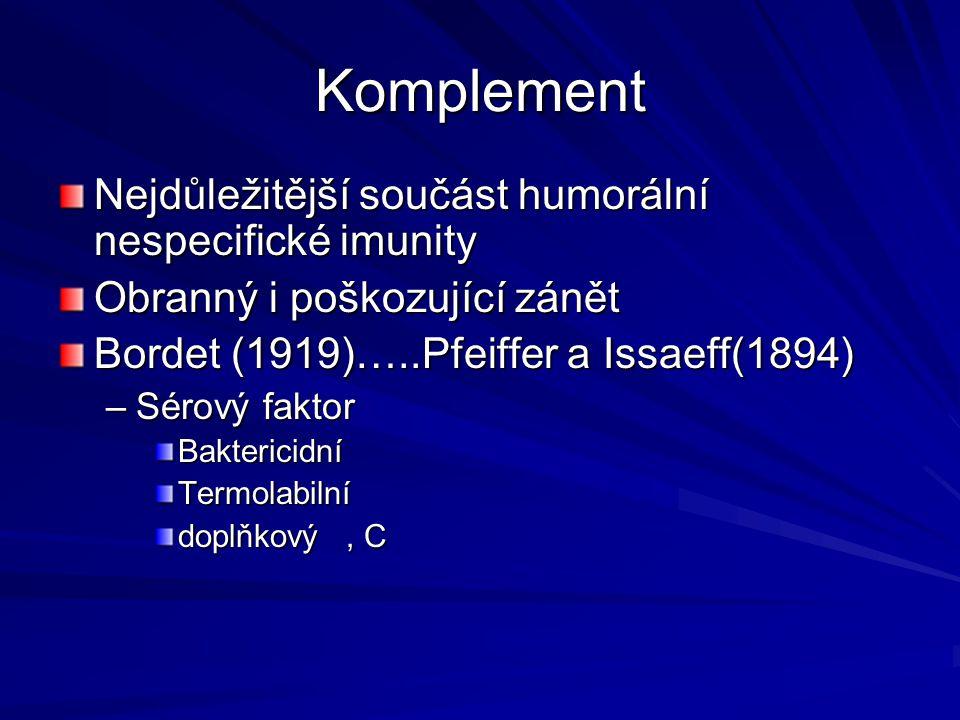 Komplement Nejdůležitější součást humorální nespecifické imunity Obranný i poškozující zánět Bordet (1919)…..Pfeiffer a Issaeff(1894) –Sérový faktor B