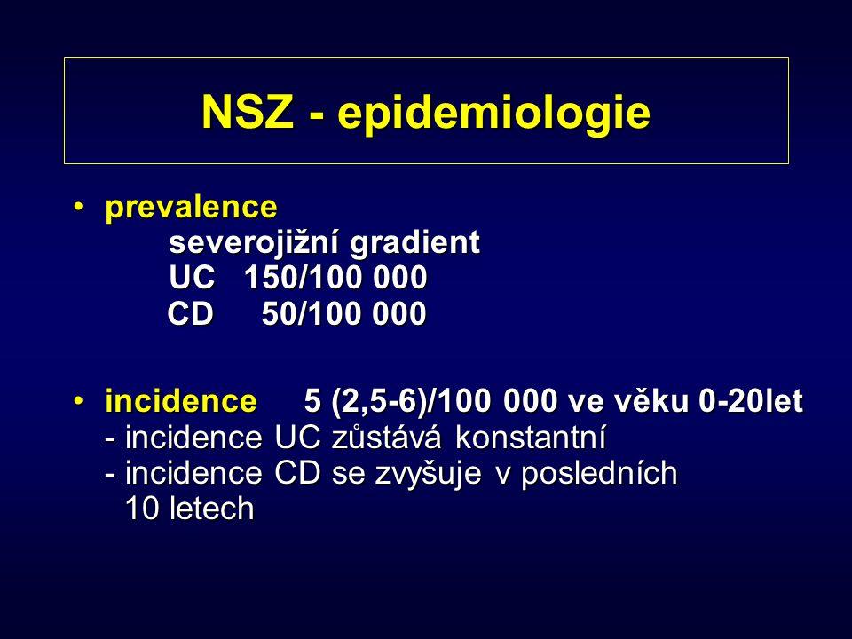 Patogeneze NSZ genetikagenetika - riziko NSZ v rodinách postiženého pacienta 7-22% - oba rodiče s NSZ – riziko NSZ pro dítě 35% vlivy prostředívlivy prostředí - cigaretový kouř - skladba jídelníčku - infekce (mycobacteria)