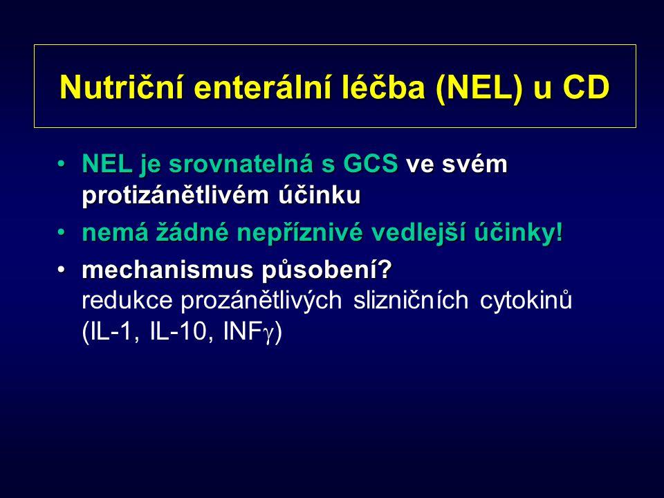 Nutriční enterální léčba (NEL) u CD NEL je srovnatelná s GCS ve svém protizánětlivém účinkuNEL je srovnatelná s GCS ve svém protizánětlivém účinku nem